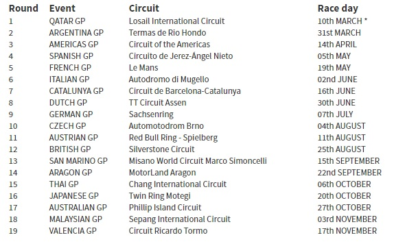 To be confirmed also the situation regarding the British GP at Silverstone. Given that this year's race was a complete fiasco, Dorna representatives have ...